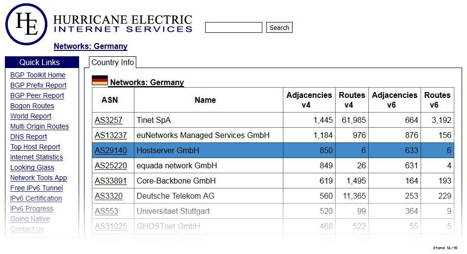 Hostserver Managed Hosting hat viele Peerings am DE-CIX in Frankfurt am Main